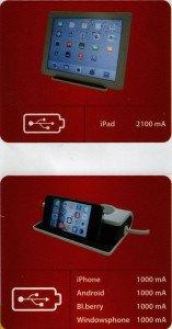 Partie de l'emballage du chargeur USB Chacon